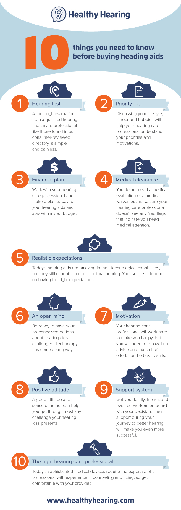 Infographic of the top ten things you need before buying hearing aids